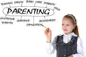 DuPage County parenting agreement lawyer